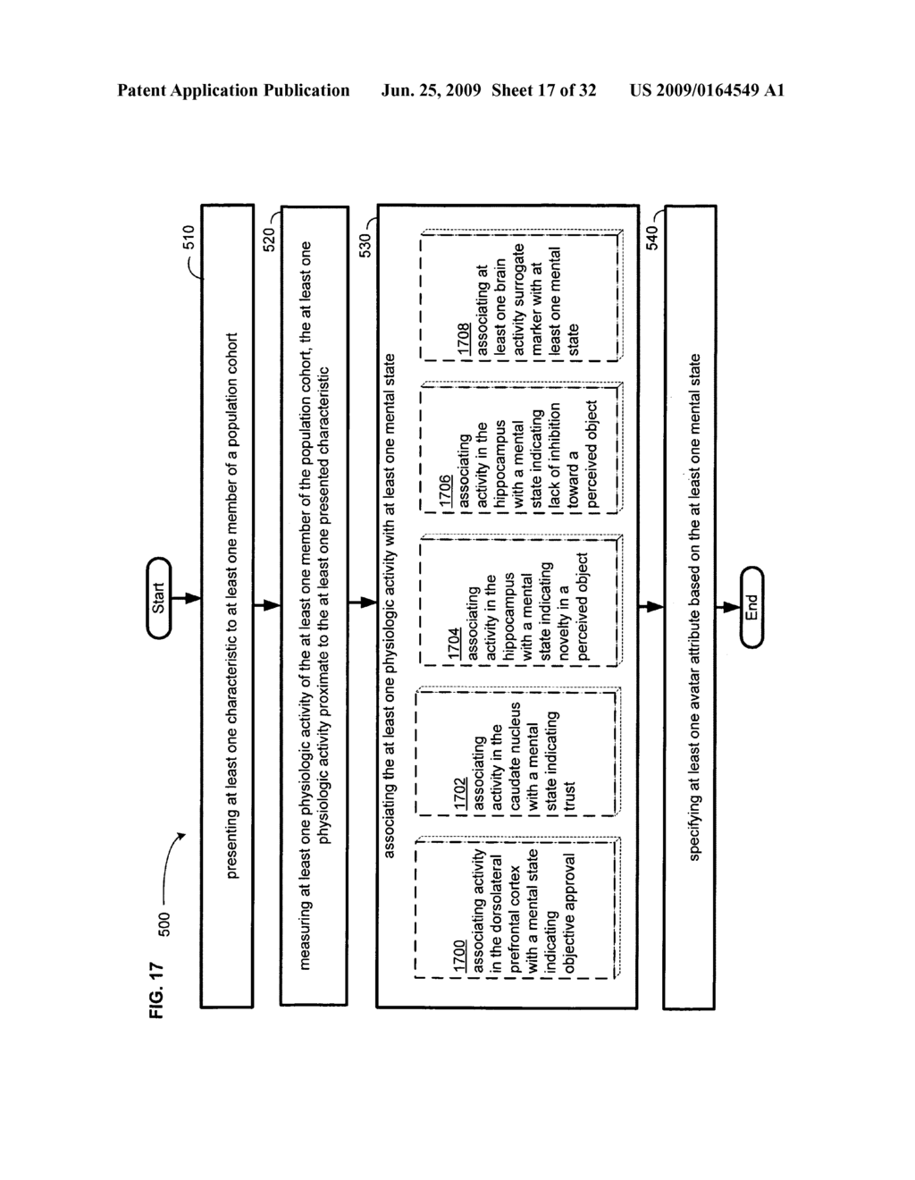 Methods and systems for determining interest in a cohort-linked avatar - diagram, schematic, and image 18