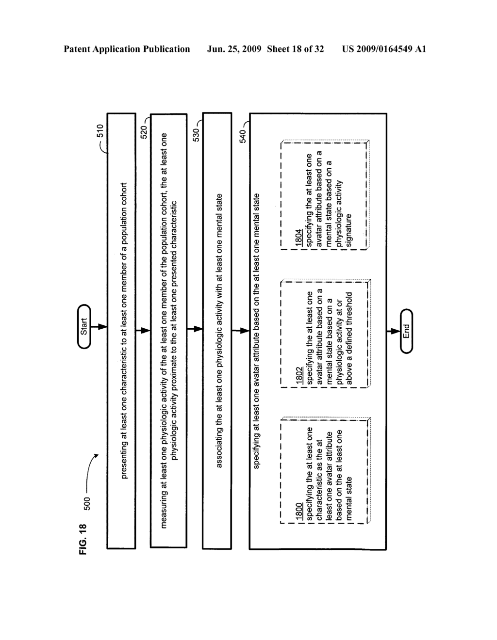 Methods and systems for determining interest in a cohort-linked avatar - diagram, schematic, and image 19