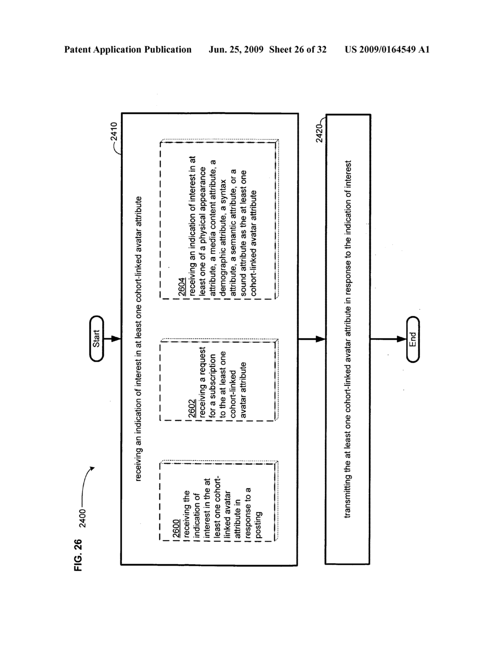 Methods and systems for determining interest in a cohort-linked avatar - diagram, schematic, and image 27