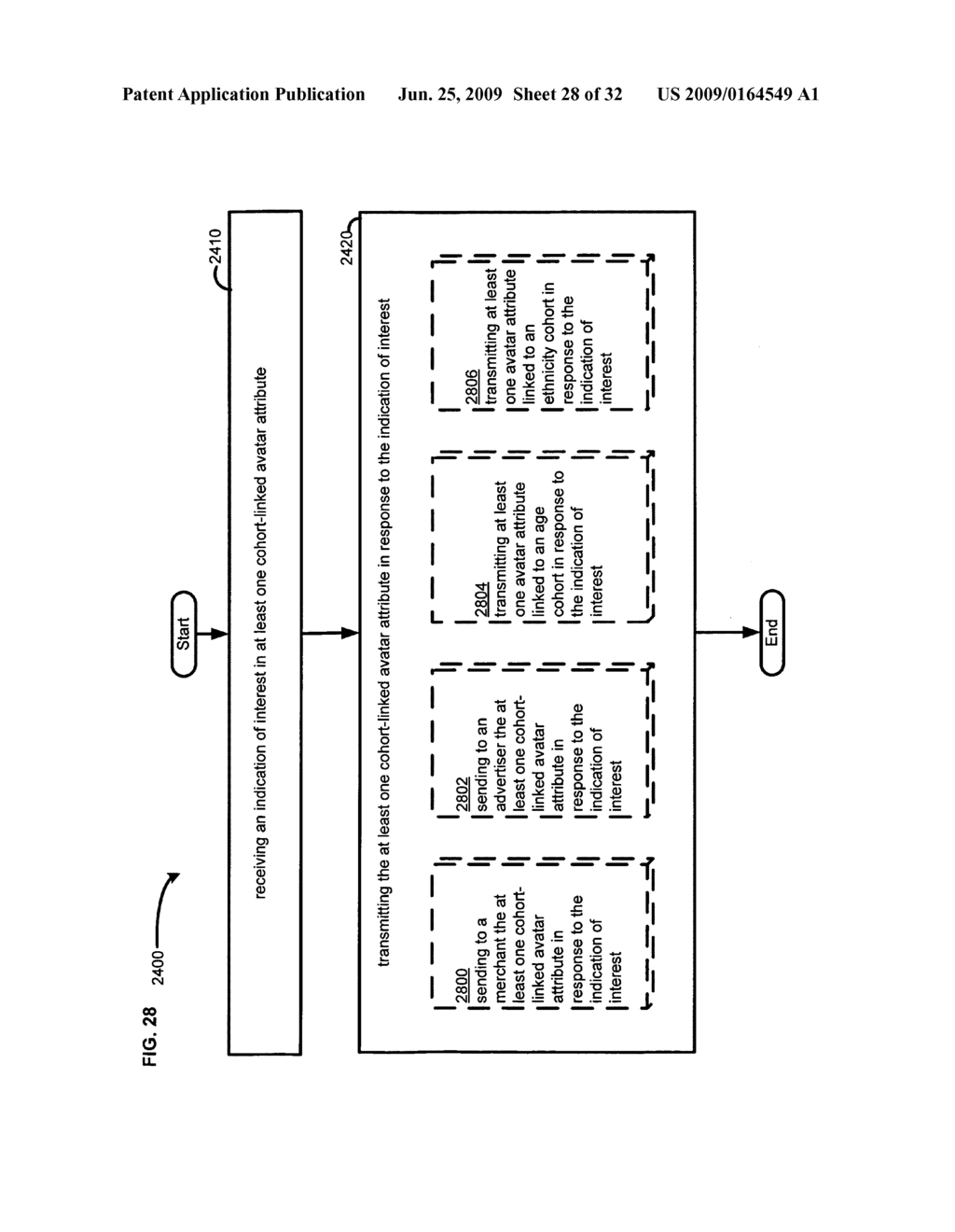 Methods and systems for determining interest in a cohort-linked avatar - diagram, schematic, and image 29
