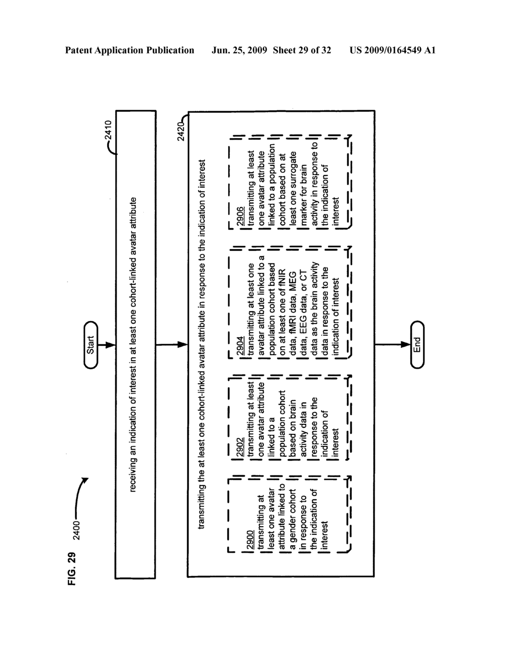 Methods and systems for determining interest in a cohort-linked avatar - diagram, schematic, and image 30