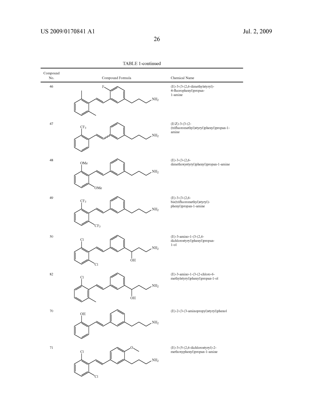 Styrenyl Derivative Compounds for Treating Ophthalmic Diseases and Disorders - diagram, schematic, and image 29