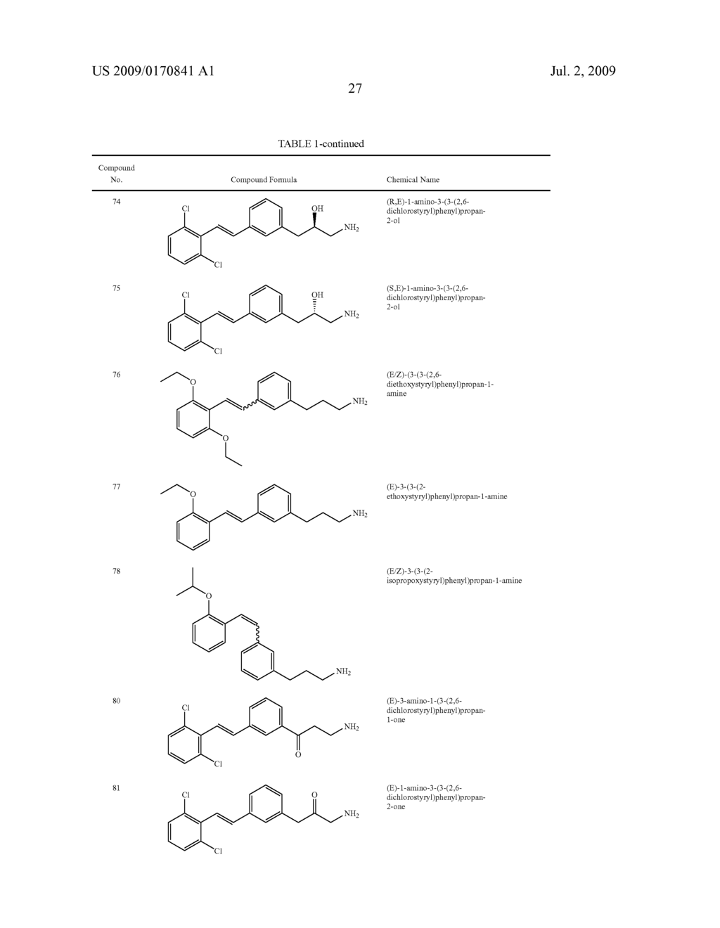 Styrenyl Derivative Compounds for Treating Ophthalmic Diseases and Disorders - diagram, schematic, and image 30