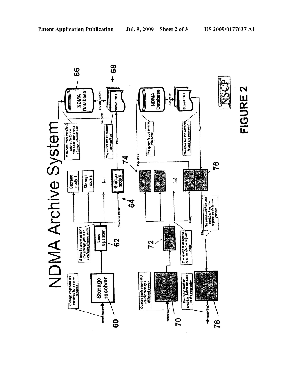 ndma db schema, dicom to relational schema translation, and xml to sql  query translation - diagram, schematic, and image 03