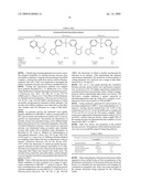 Metal Coordination Complexes Of Volatile Drugs diagram and image