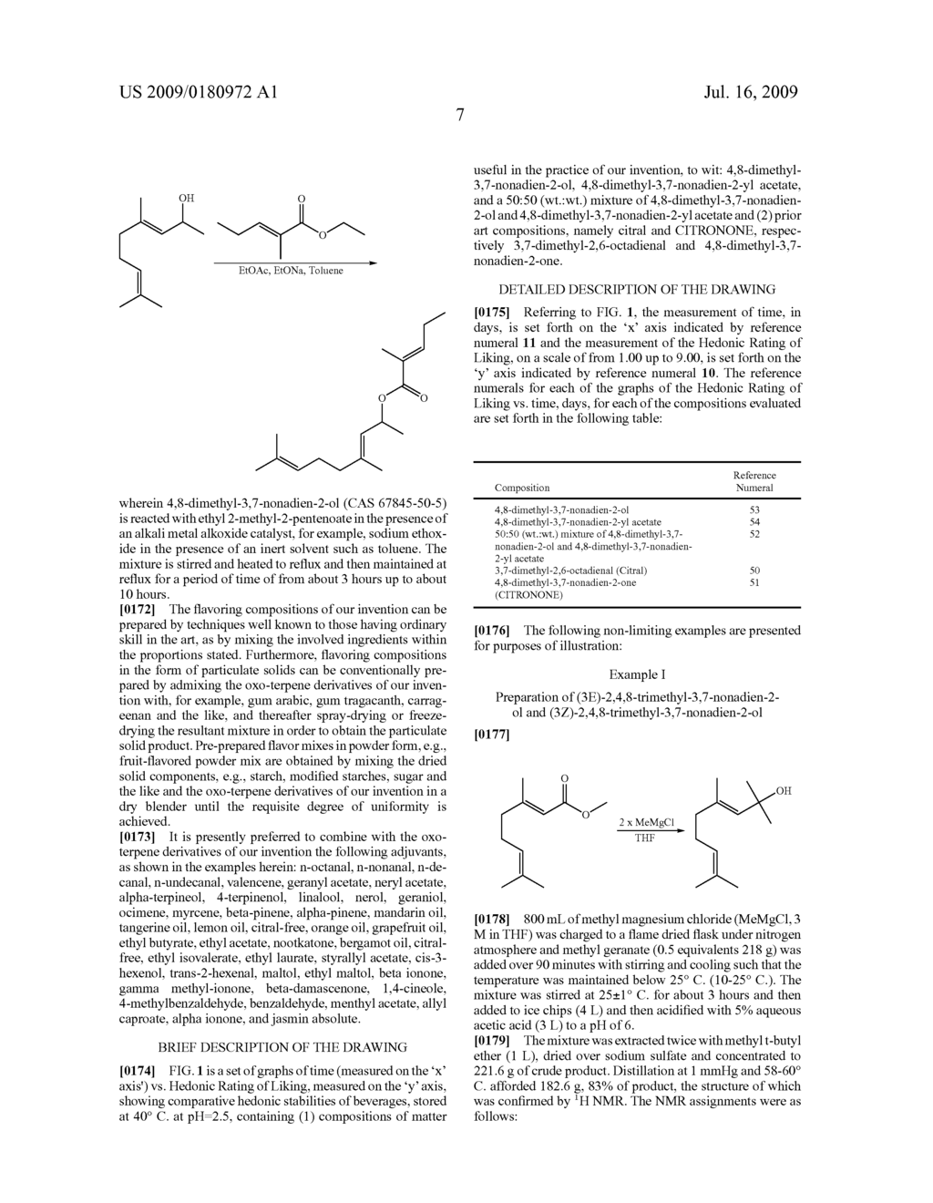 COMPOSITIONS OF OXO-TERPENE DERIVATIVES AND PROCESS FOR PREPARING THE SAME - diagram, schematic, and image 09