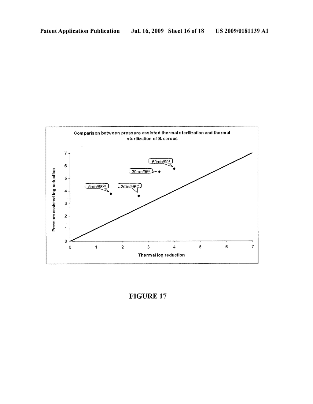 Pressure Assisted Thermal Sterilisation or Pasteurisation Method and Apparatus - diagram, schematic, and image 17