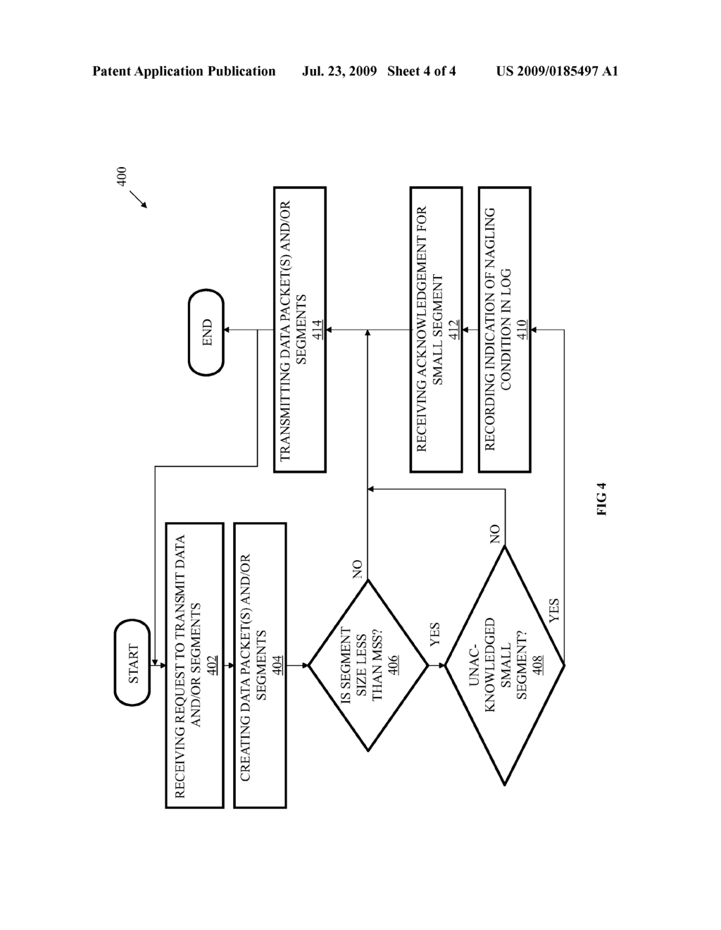 No Network Connection Diagram Electrical Wiring Diagrams Home Detecting Outbound Nagling On A Tcp