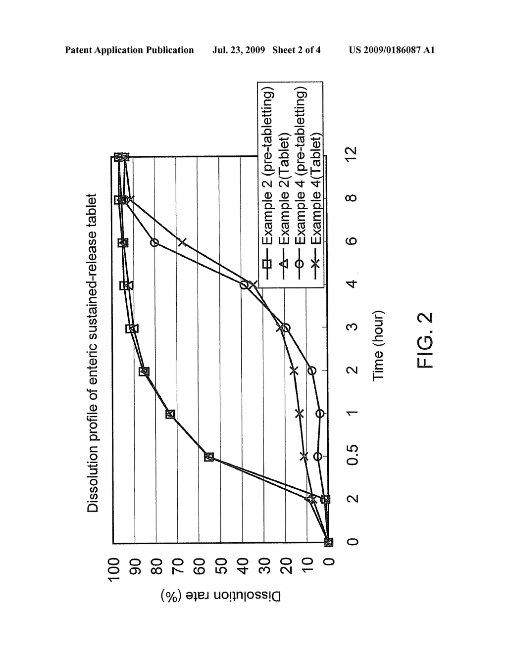 ENTERIC SUSTAINED-RELEASE COATED CORE AND PHARMACEUTICAL DOSAGE FORM AND METHOD FOR MANUFACTURING THE SAME - diagram, schematic, and image 03