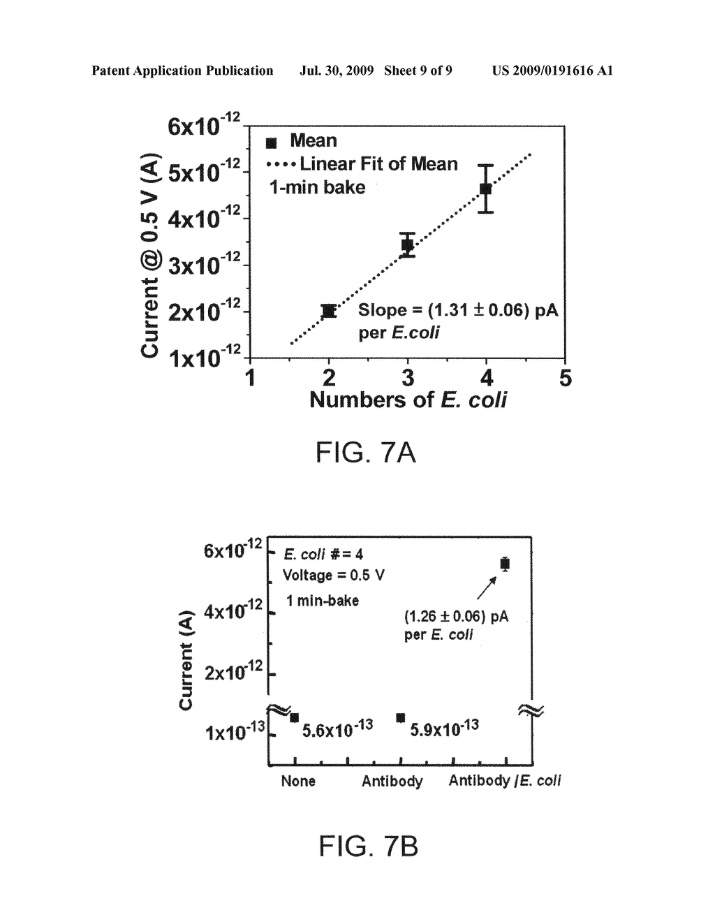 Biosensor structure and fabricating method thereof - diagram, schematic, and image 10