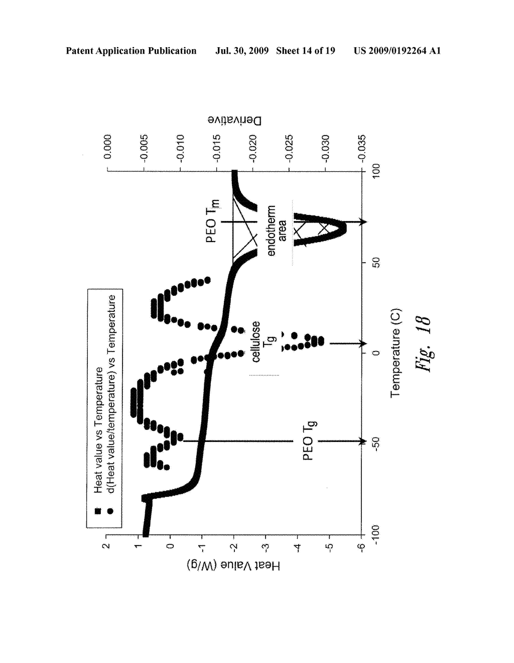 METHOD OF IN SITU BIOPRODUCTION AND COMPOSITION OF BACTERIAL CELLULOSE NANOCOMPOSITES - diagram, schematic, and image 15