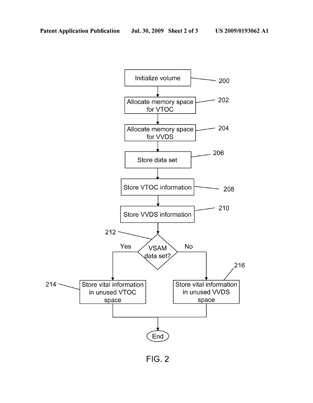 STORING INFORMATION IN OTHERWISE UNUSED SPACE IN VTOC AND VVDS FOR RECOVERY OF DATA - diagram, schematic, and image 03