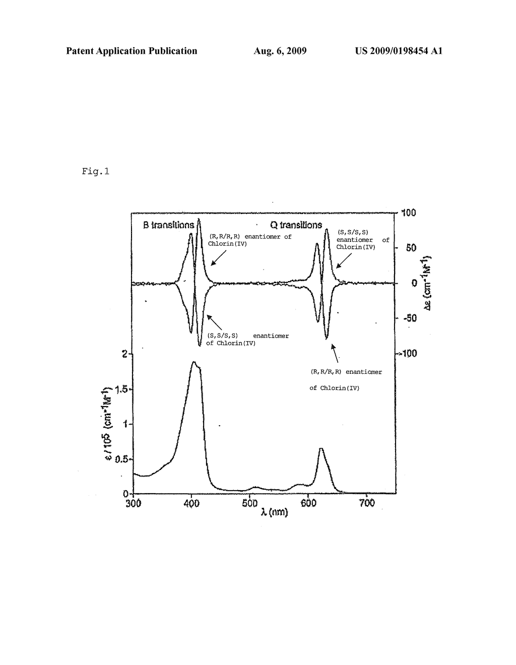 STANDARD SAMPLE FOR TEST AND /OR CALIBRATION OF CIRCULAR DICHROISM DISPERSION METER AND UV-VISIBLE SPECTROPHOTOMETER - diagram, schematic, and image 02