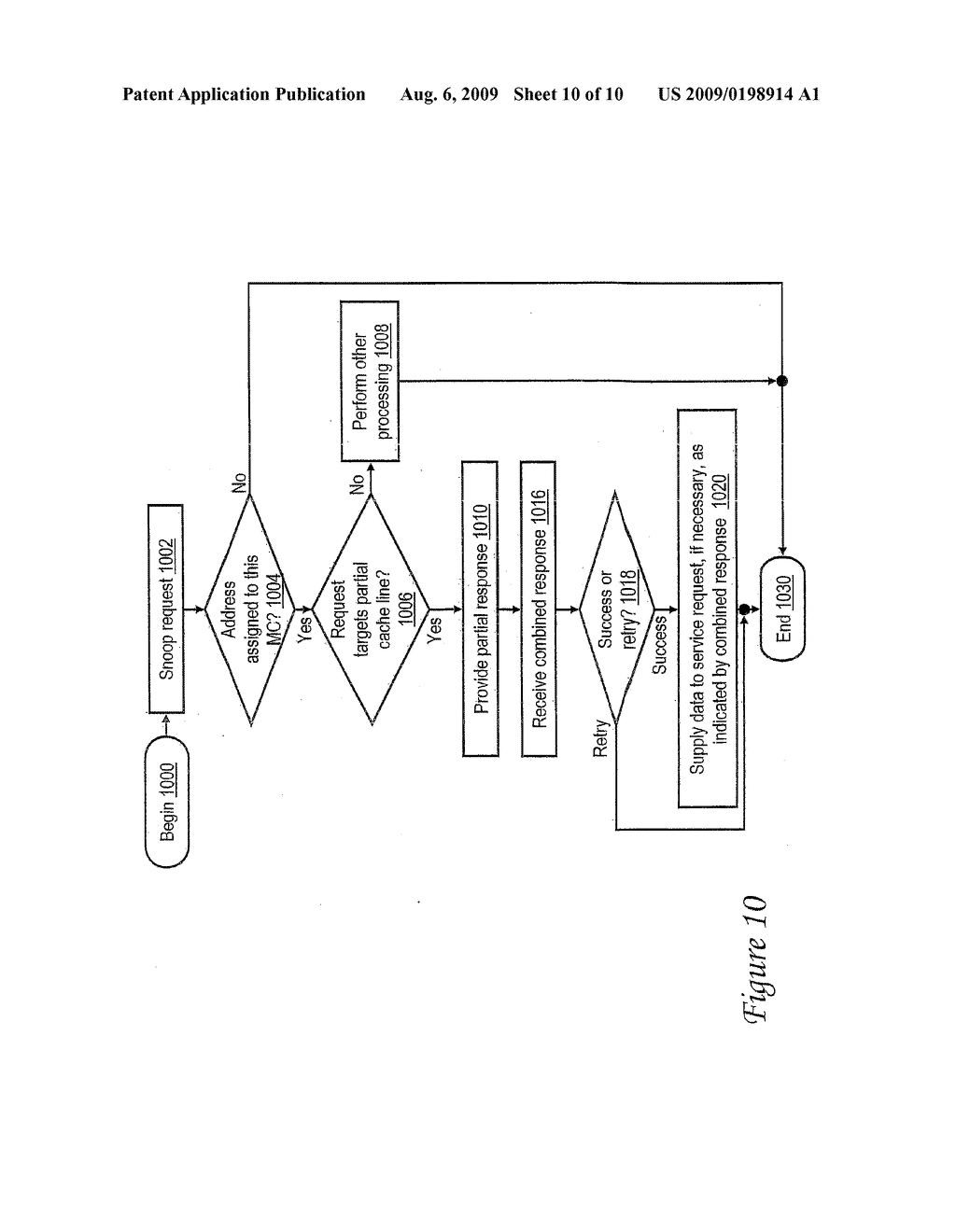 DATA PROCESSING SYSTEM, PROCESSOR AND METHOD IN WHICH AN INTERCONNECT OPERATION INDICATES ACCEPTABILITY OF PARTIAL DATA DELIVERY - diagram, schematic, and image 11
