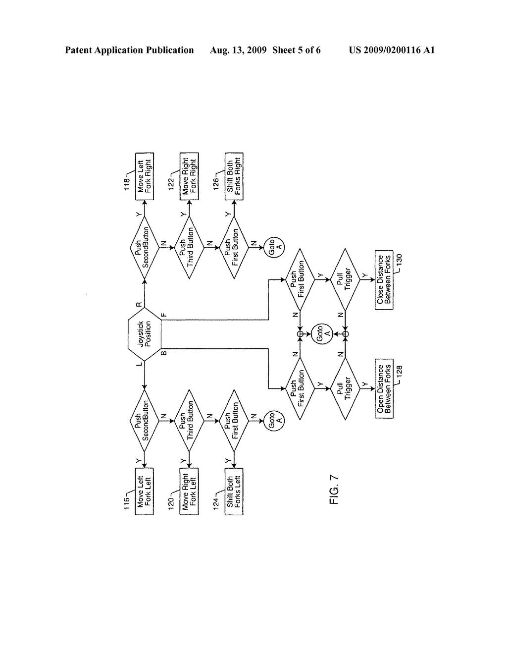 forklift controls diagram   25 wiring diagram images