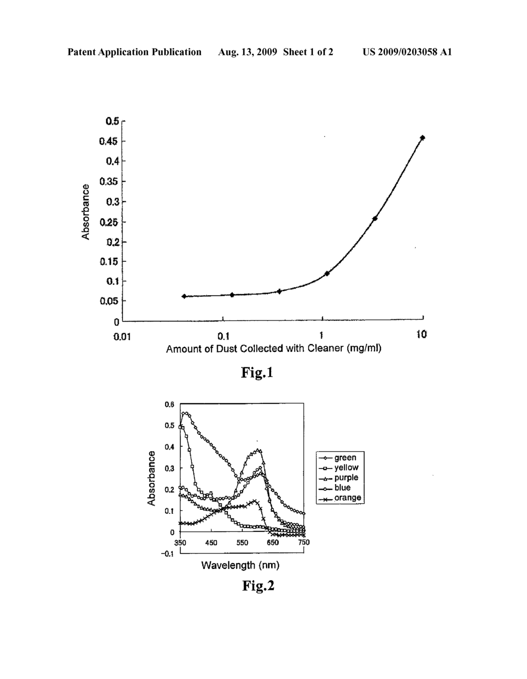 Method for determination of allergen in environment and kit for simple quantification of allergen - diagram, schematic, and image 02