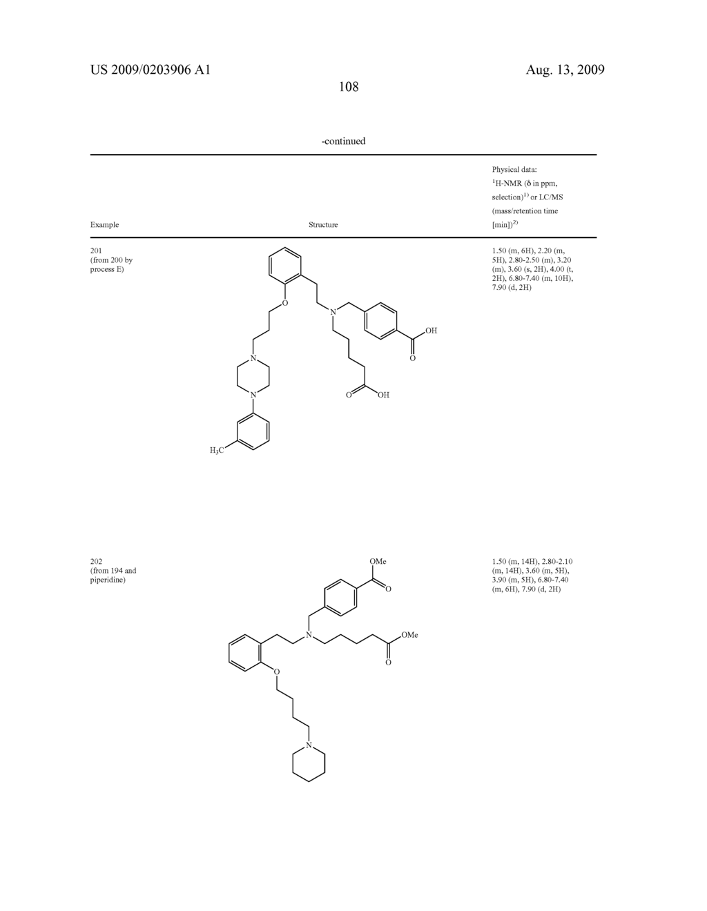 NOVEL AMINODICARBOXYLIC ACID DERIVATIVES HAVING PHARMACEUTICAL PROPERTIES - diagram, schematic, and image 109