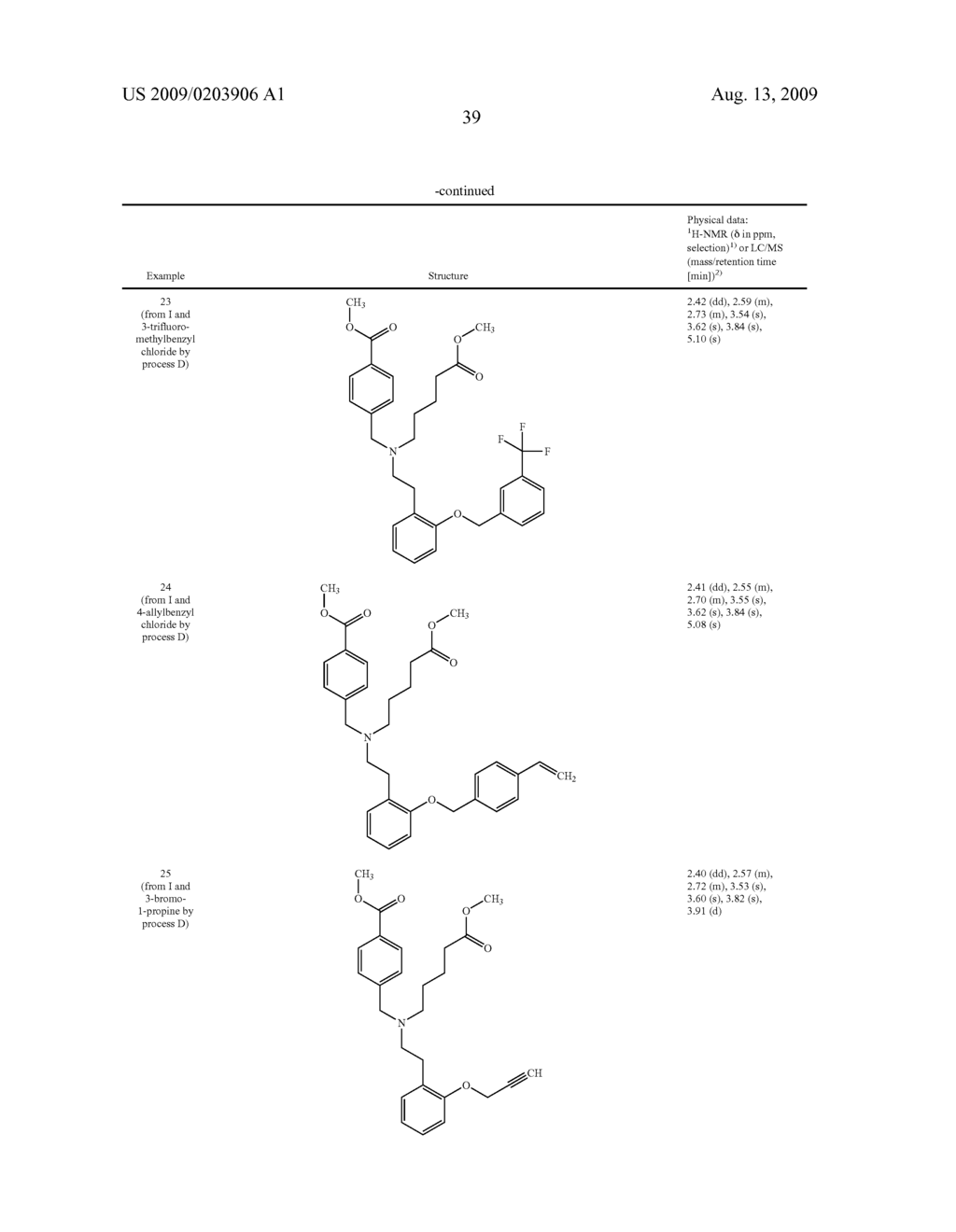 NOVEL AMINODICARBOXYLIC ACID DERIVATIVES HAVING PHARMACEUTICAL PROPERTIES - diagram, schematic, and image 40