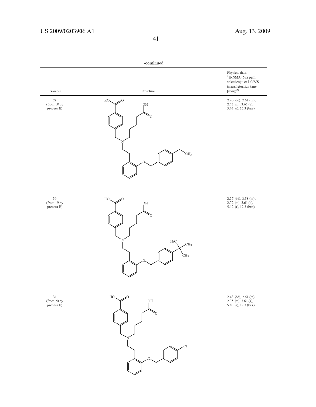 NOVEL AMINODICARBOXYLIC ACID DERIVATIVES HAVING PHARMACEUTICAL PROPERTIES - diagram, schematic, and image 42