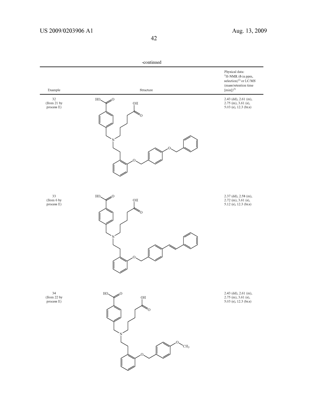 NOVEL AMINODICARBOXYLIC ACID DERIVATIVES HAVING PHARMACEUTICAL PROPERTIES - diagram, schematic, and image 43