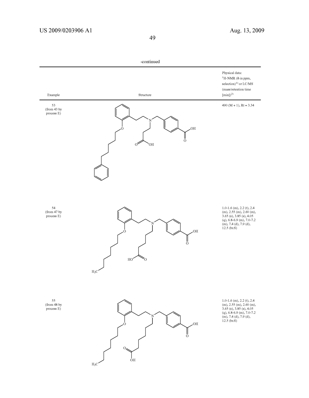 NOVEL AMINODICARBOXYLIC ACID DERIVATIVES HAVING PHARMACEUTICAL PROPERTIES - diagram, schematic, and image 50