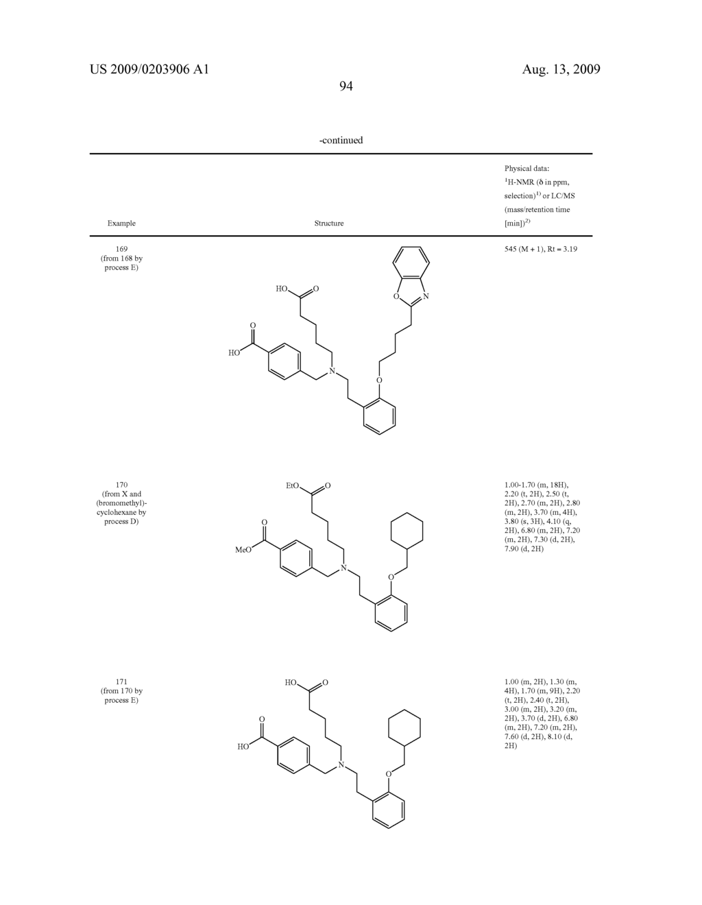 NOVEL AMINODICARBOXYLIC ACID DERIVATIVES HAVING PHARMACEUTICAL PROPERTIES - diagram, schematic, and image 95