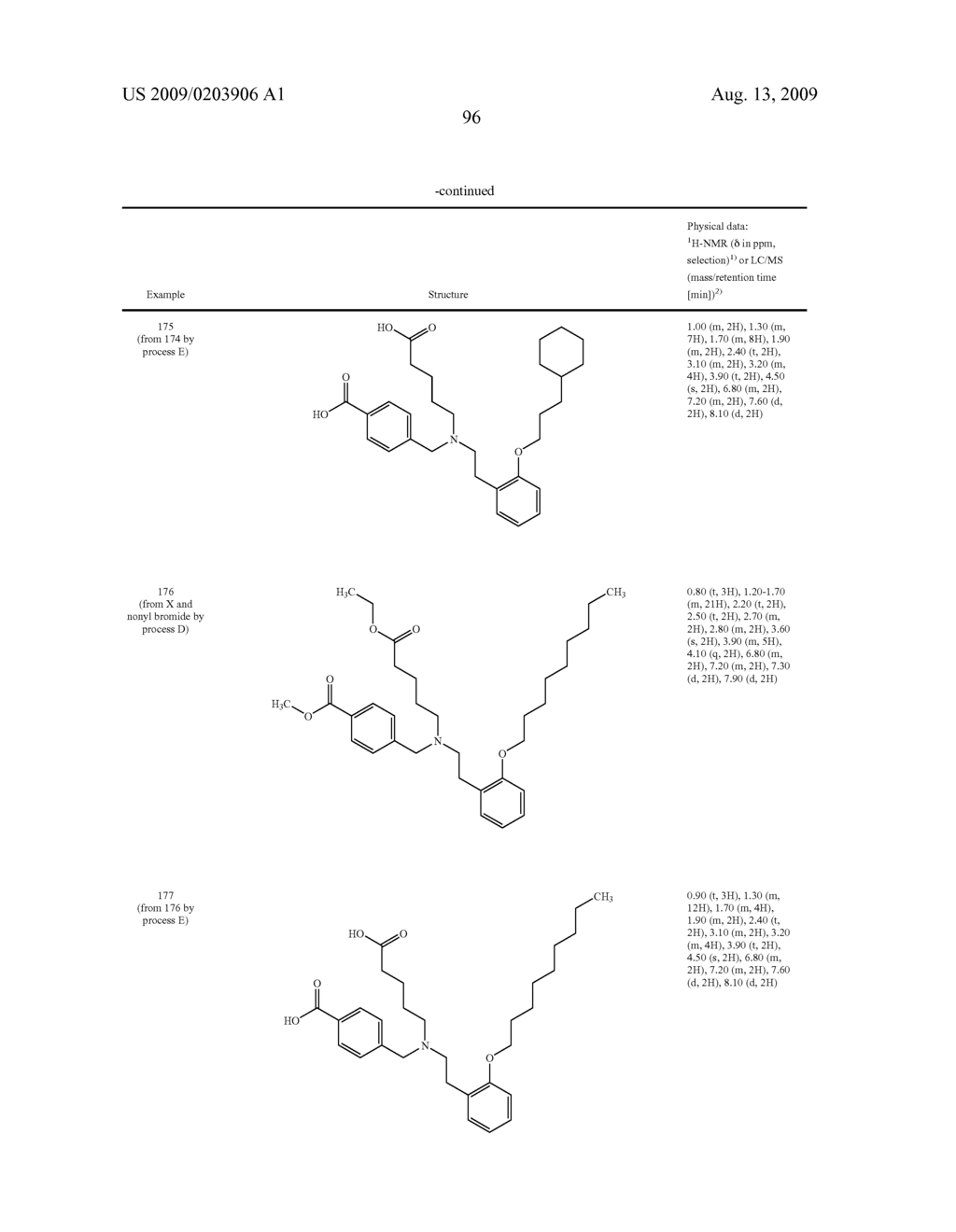 NOVEL AMINODICARBOXYLIC ACID DERIVATIVES HAVING PHARMACEUTICAL PROPERTIES - diagram, schematic, and image 97