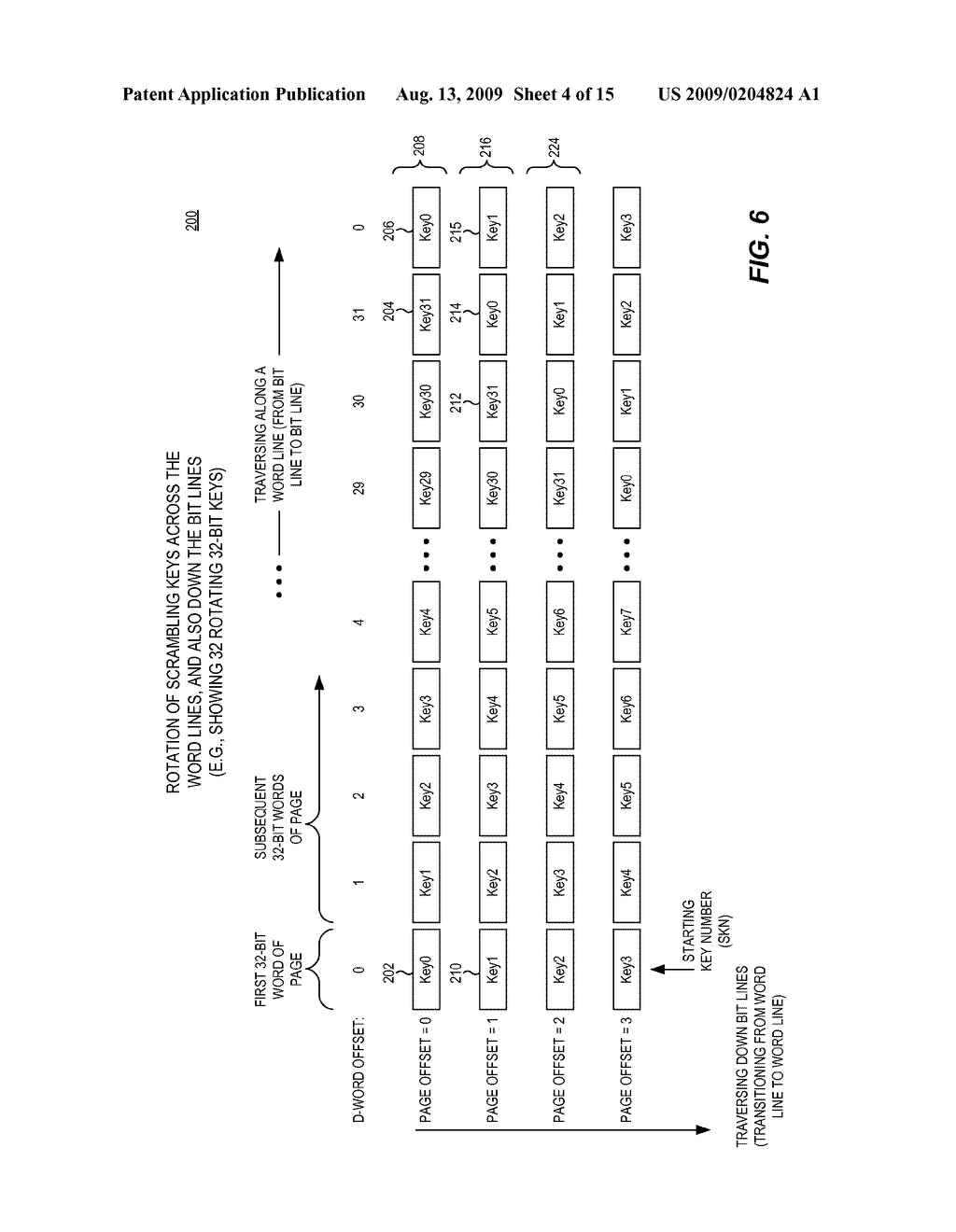 SYSTEM, METHOD AND MEMORY DEVICE PROVIDING DATA SCRAMBLING COMPATIBLE WITH ON-CHIP COPY OPERATION - diagram, schematic, and image 05