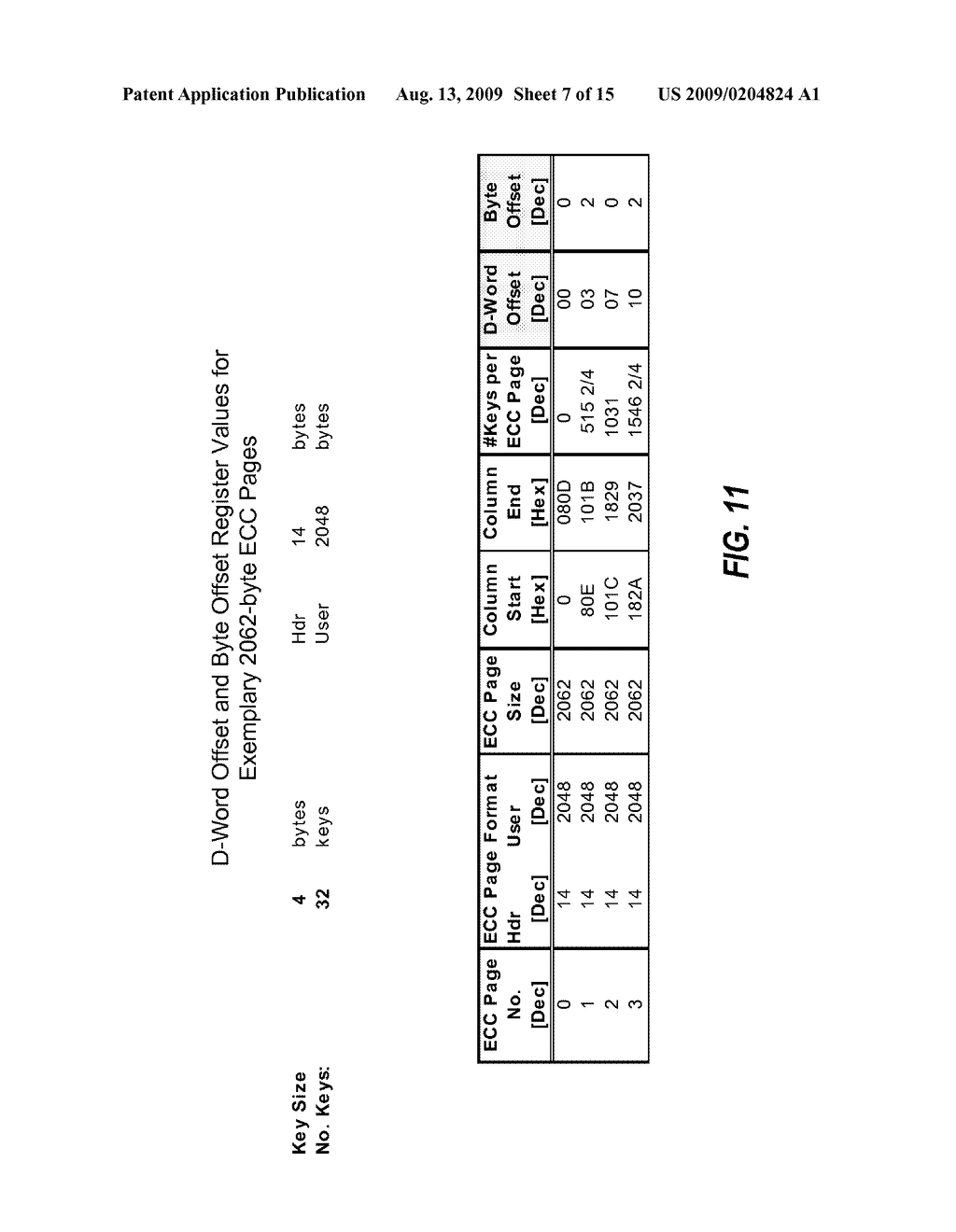 SYSTEM, METHOD AND MEMORY DEVICE PROVIDING DATA SCRAMBLING COMPATIBLE WITH ON-CHIP COPY OPERATION - diagram, schematic, and image 08