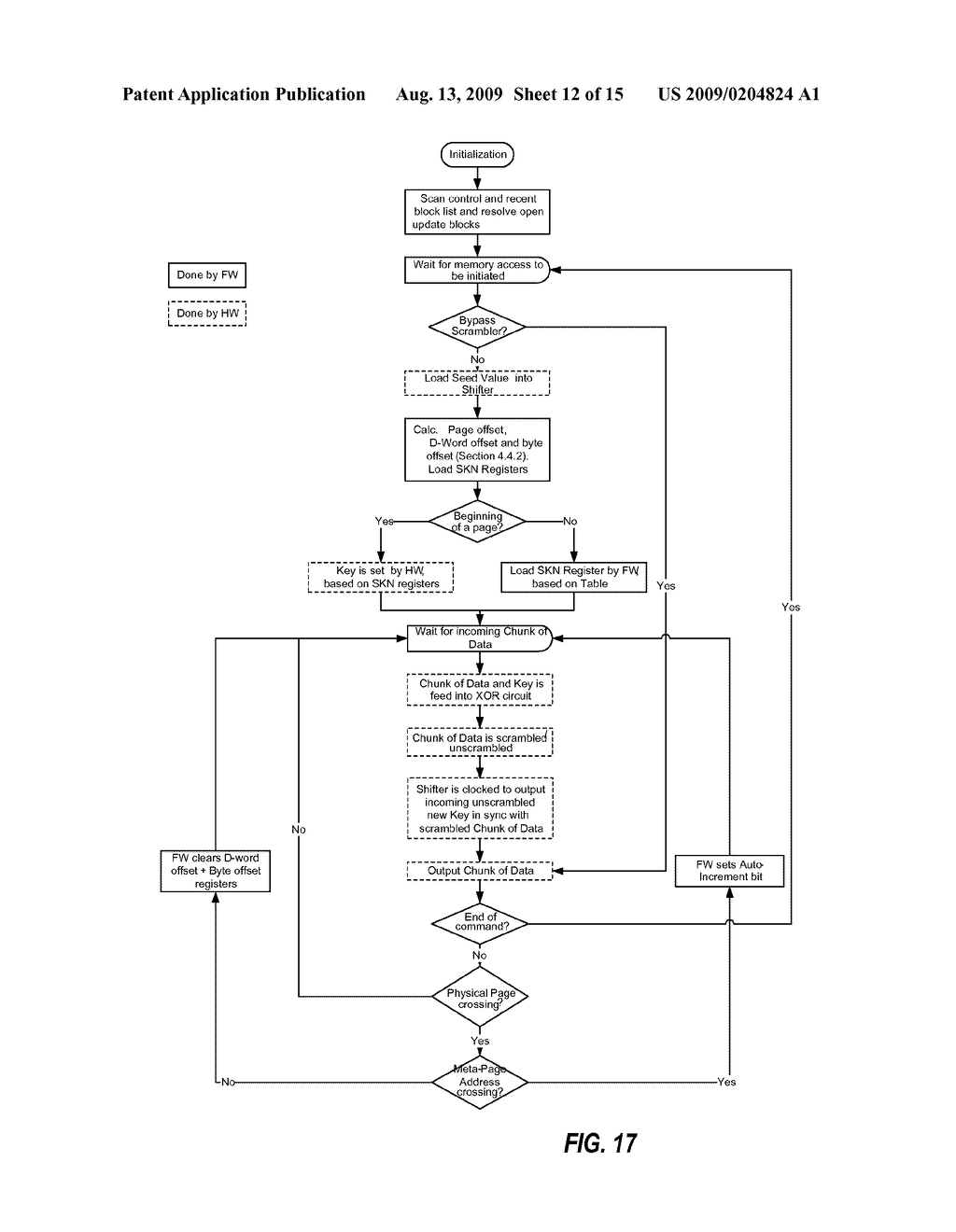 SYSTEM, METHOD AND MEMORY DEVICE PROVIDING DATA SCRAMBLING COMPATIBLE WITH ON-CHIP COPY OPERATION - diagram, schematic, and image 13
