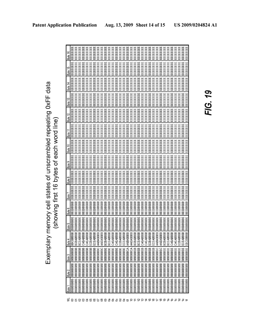 SYSTEM, METHOD AND MEMORY DEVICE PROVIDING DATA SCRAMBLING COMPATIBLE WITH ON-CHIP COPY OPERATION - diagram, schematic, and image 15