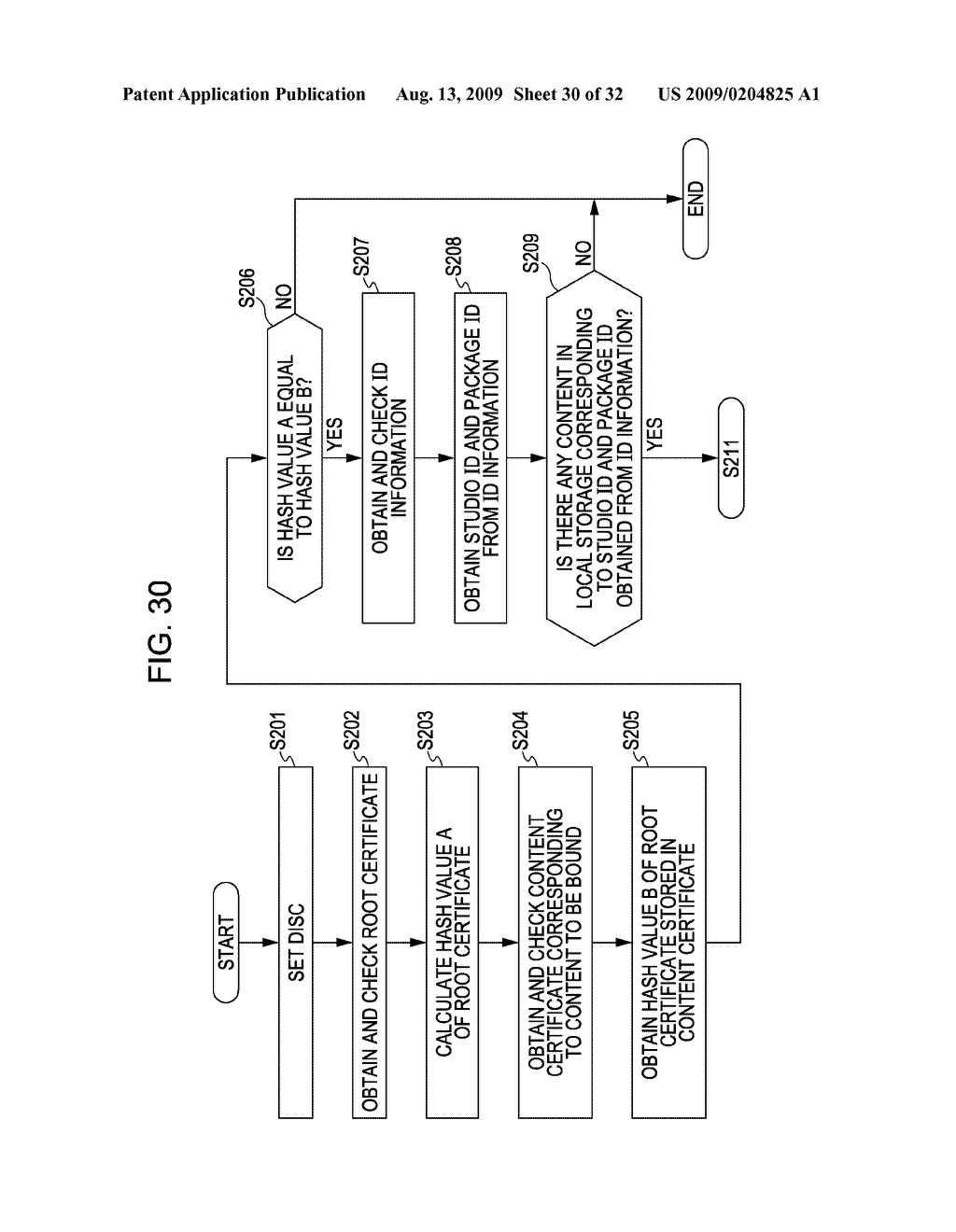 INFORMATION PROCESSING APPARATUS AND METHOD, INFORMATION RECORDING MEDIUM, AND COMPUTER PROGRAM - diagram, schematic, and image 31