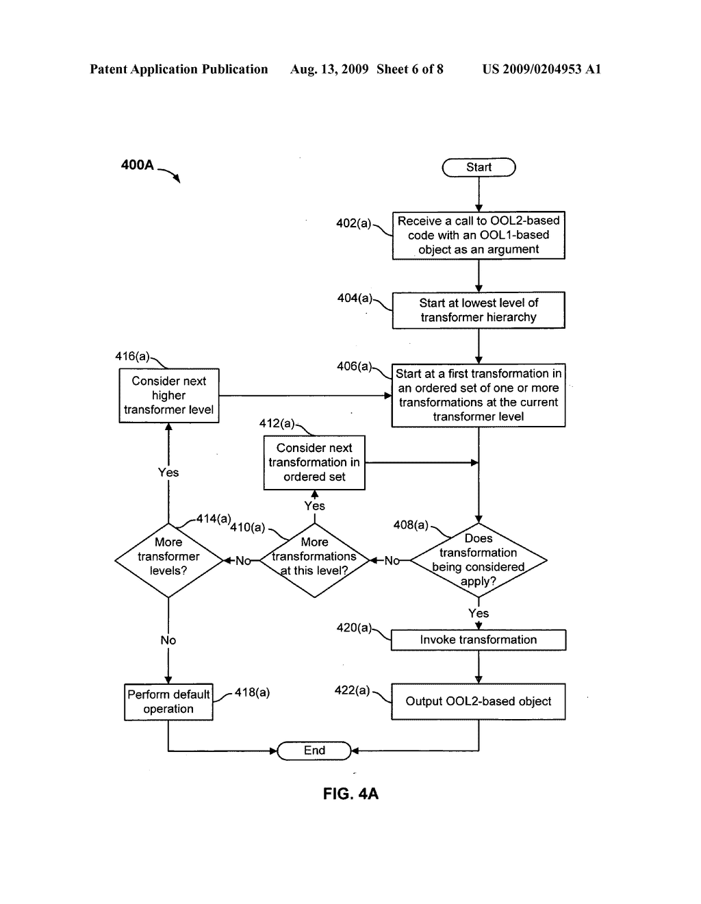 transforming data structures between different programming  : programming diagram - findchart.co