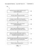 Method To Improve Mask Critical Dimension Uniformity (CDU) diagram and image
