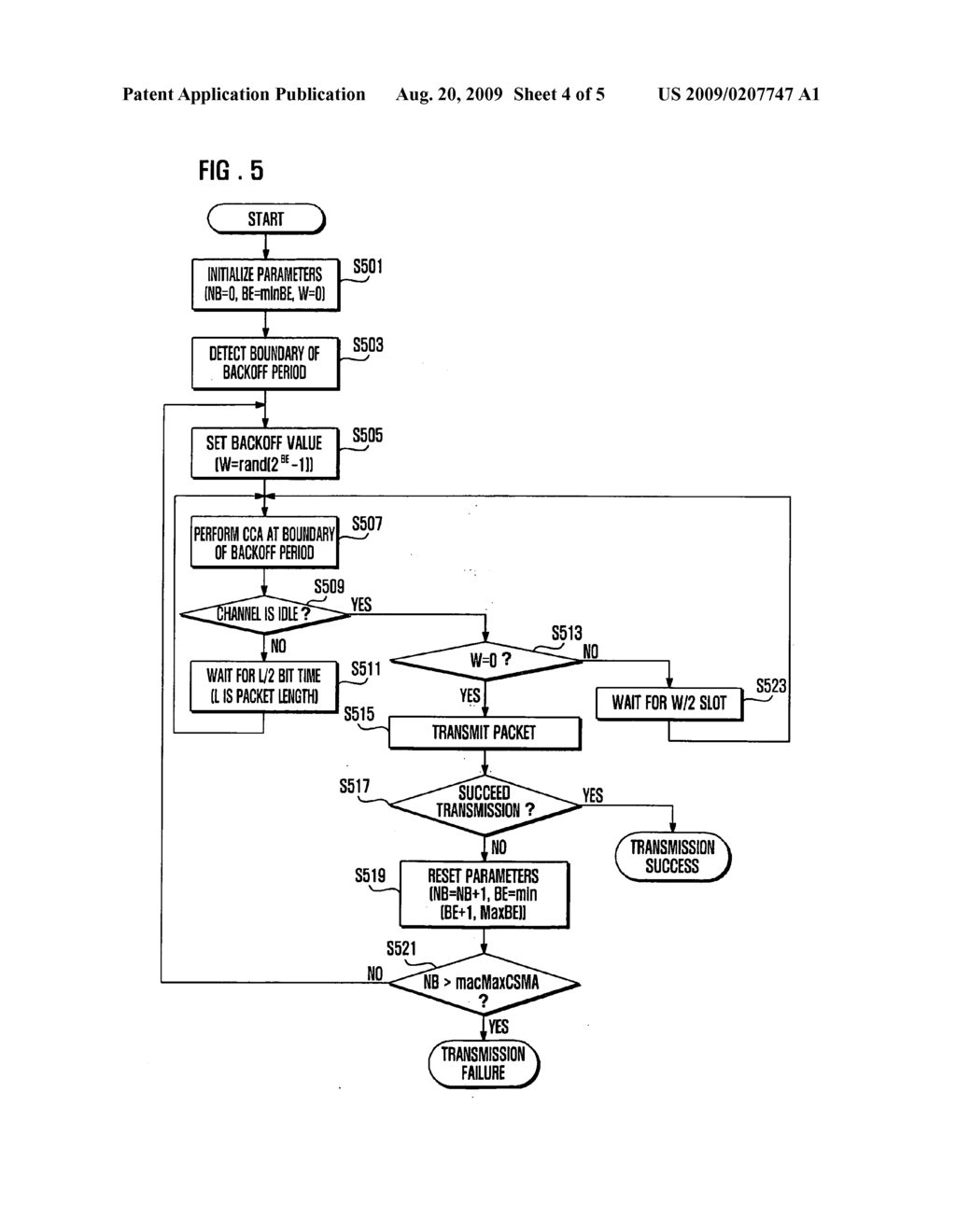 Wireless Sensor Network Diagram Wiring Library Phone Device And Data Transmission Method Thereof In Schematic