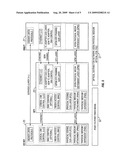PASSIVE OPTICAL NETWORK REMOTE PROTOCOL TERMINATION diagram and image