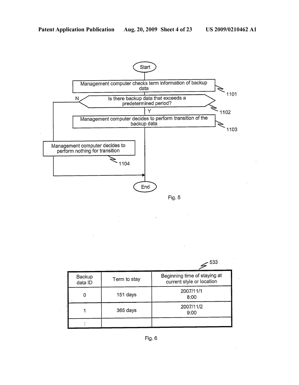 METHODS AND APPARATUS TO CONTROL TRANSITION OF BACKUP DATA - diagram, schematic, and image 05