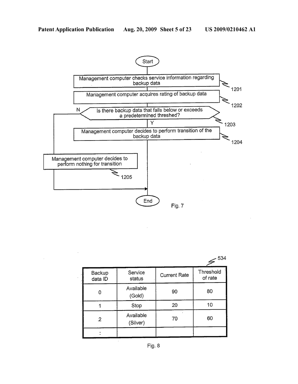 METHODS AND APPARATUS TO CONTROL TRANSITION OF BACKUP DATA - diagram, schematic, and image 06
