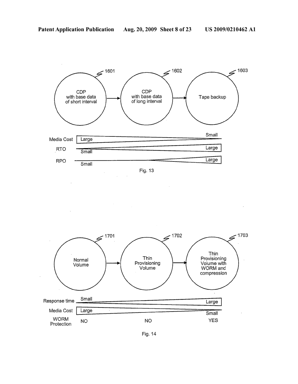 METHODS AND APPARATUS TO CONTROL TRANSITION OF BACKUP DATA - diagram, schematic, and image 09