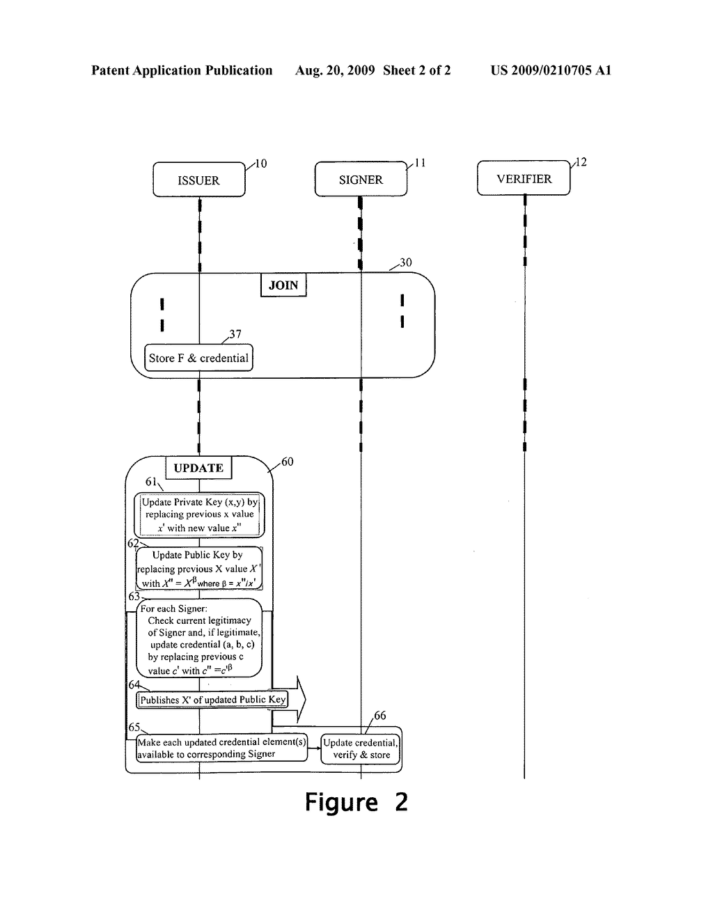 Revocation for direct anonymous attestation - diagram, schematic, and image 03