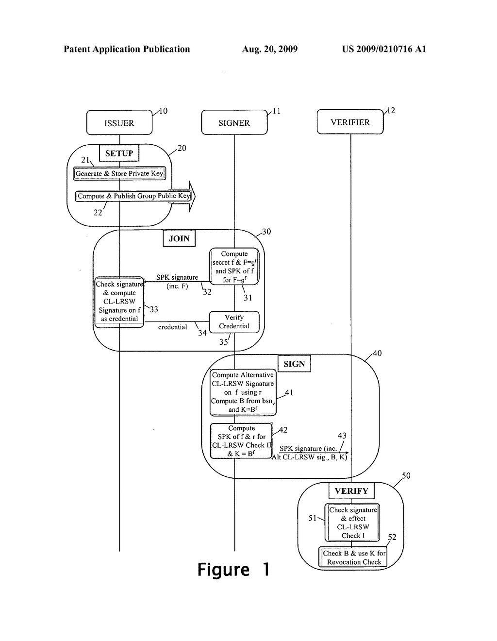 Direct anonymous attestation using bilinear maps - diagram, schematic, and image 02