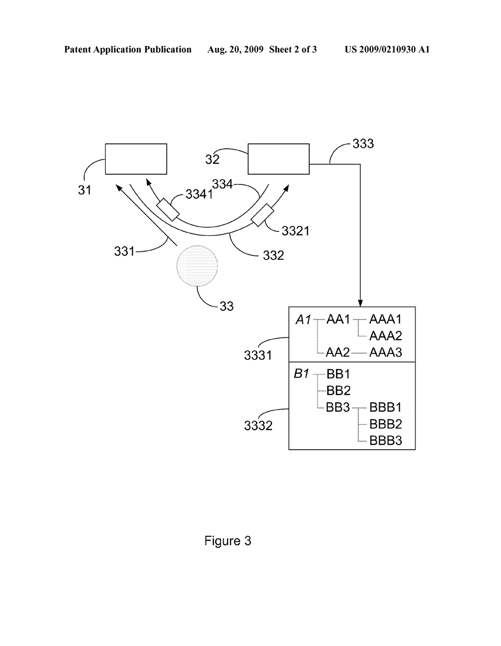 METHOD OF AUTHENTICATING A CLIENT, IDENTITY AND SERVICE PROVIDERS, AUTHENTICATION AND AUTHENTICATION ASSERTION REQUEST SIGNALS AND CORRESPONDING COMPUTER PROGRAMS - diagram, schematic, and image 03