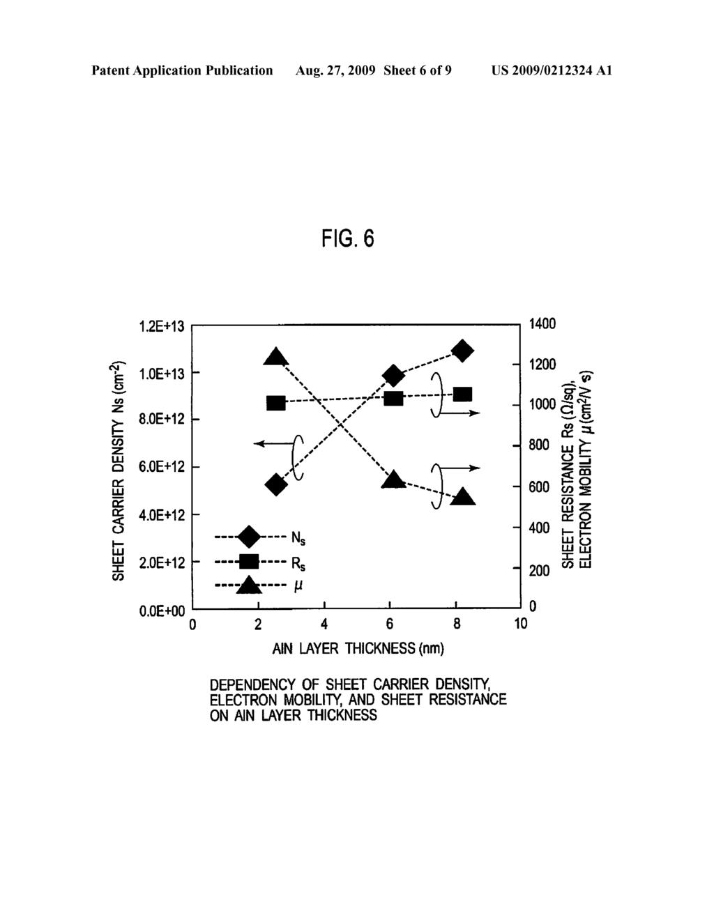 Heterojunction Field Effect Transistor Diagram Schematic And