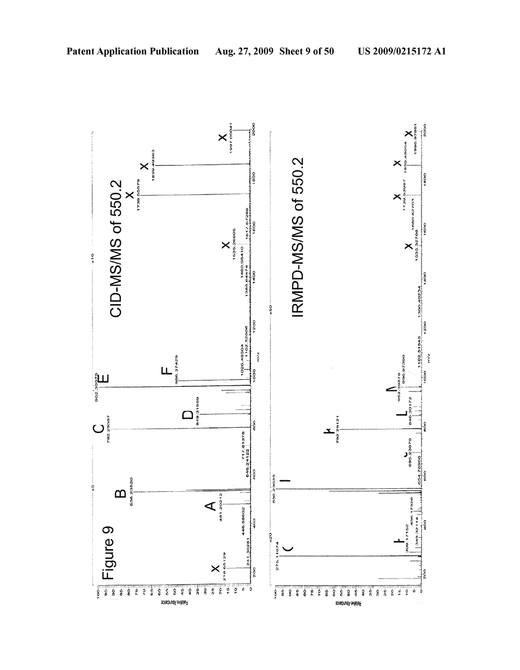 Methods and Compositions Related to Cyclic Peptide Synthesis - diagram, schematic, and image 10