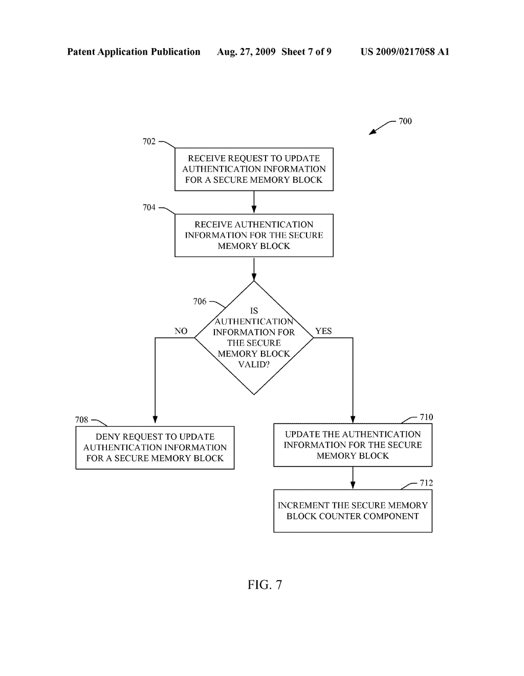 SECURE DATA TRANSFER AFTER AUTHENTICATION BETWEEN MEMORY AND A REQUESTER - diagram, schematic, and image 08