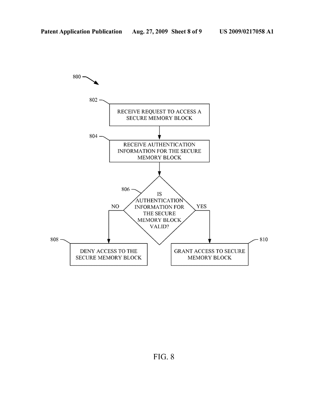 SECURE DATA TRANSFER AFTER AUTHENTICATION BETWEEN MEMORY AND A REQUESTER - diagram, schematic, and image 09