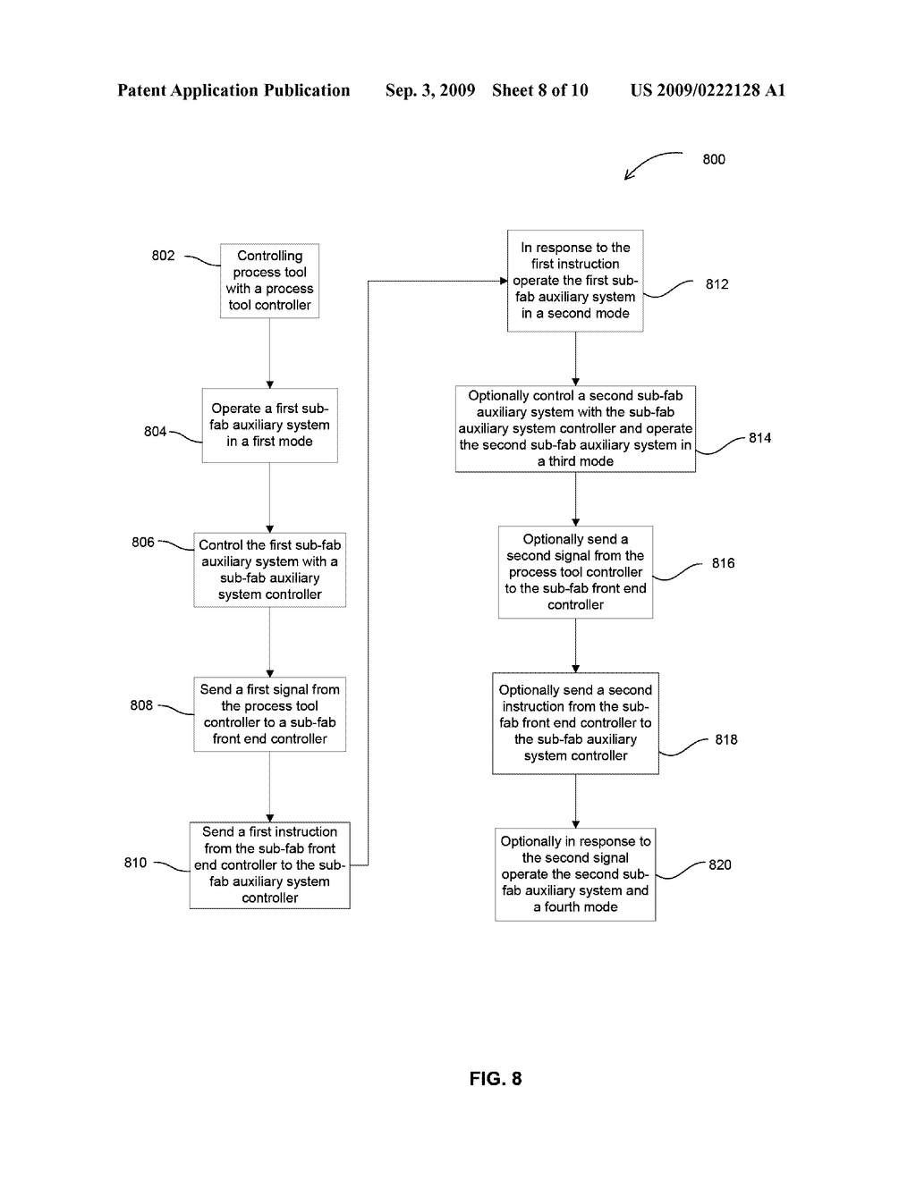 METHODS AND APPARATUS FOR OPERATING AN ELECTRONIC DEVICE MANUFACTURING SYSTEM - diagram, schematic, and image 09
