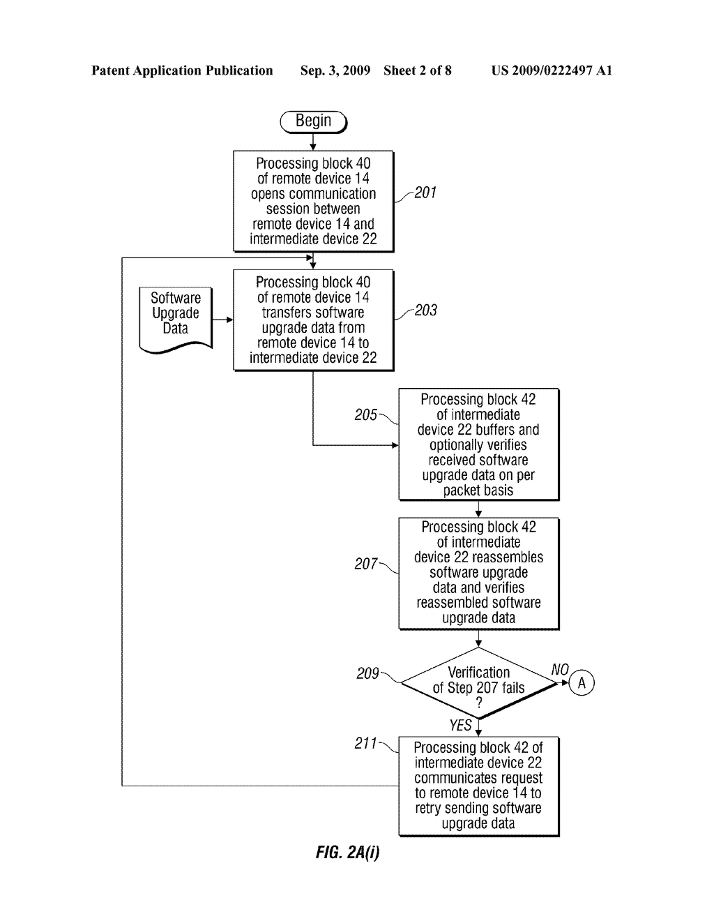 METHOD, SYSTEM AND APPARATUS FOR REMOTE SOFTWARE UPGRADE OF AN EMBEDDED DEVICE - diagram, schematic, and image 03