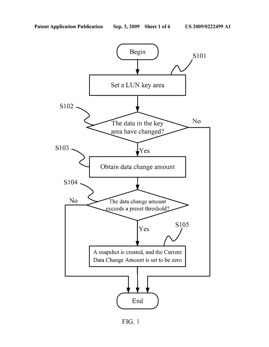 METHOD, APPARATUS AND STORAGE DEVICE FOR DATA PROTECTION - diagram, schematic, and image 02
