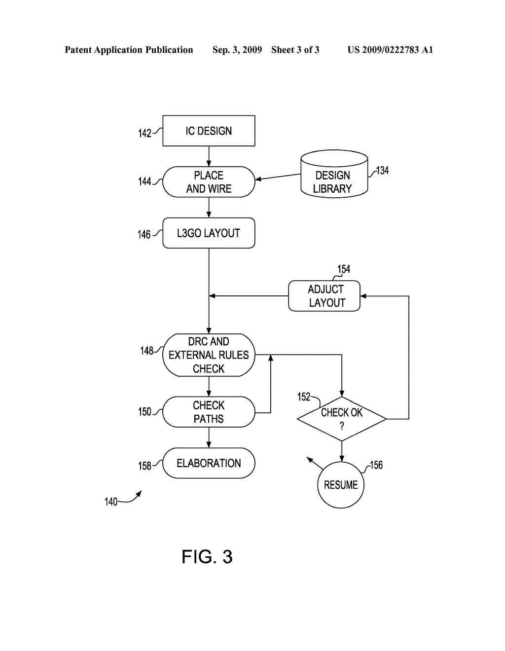 Integrated Circuit Classification Integrated Circuit ic Design